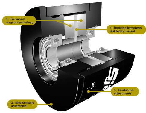 magnetic brakes, hysteresis brake, hysteresis brakes, magnetic clutches