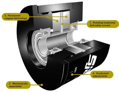 Hysteresis brake, magnetic brake, magnetic clutch